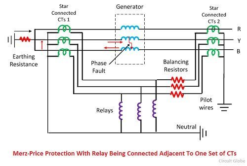 differential-protection-for-generators-2-