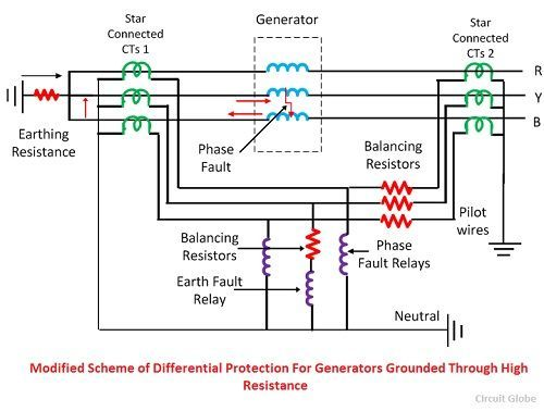 Watch besides Surge Protection Circuit Principle Design besides Thyristor Circuit also Differential Protection Of A Generator additionally Overhead Connection. on transformer protection wiring diagram