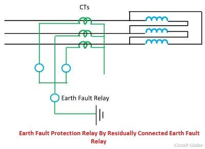 earth-fault-protection-by-residual-connected-earth-fault-relay-compressor