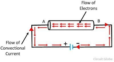 electric-current-1-