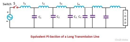 equivalent-pi-section-of-a-long-transmission-line