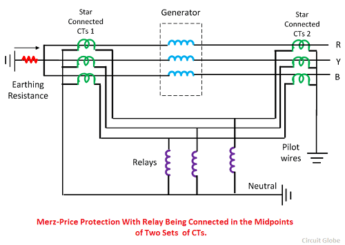 Differential protection of a generator merz prize circulating generator protection asfbconference2016 Gallery