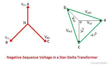 negative-phase-sequence-voltage-in-a-star-delta-transformer