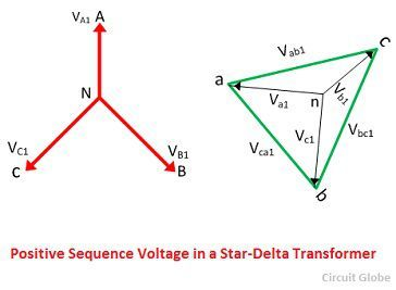 positive-sequqnce-voltage-in-a-star-delta-transfomer