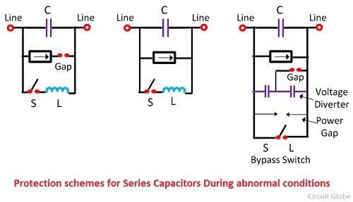 protectective-schemes-for-series-capacitor