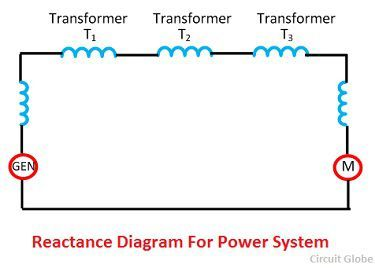 reactance-diagram-for-power-system