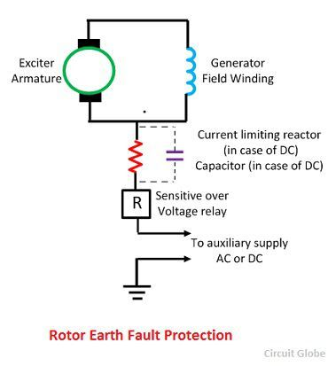 rotor-earth-fault-protection-scheme-2