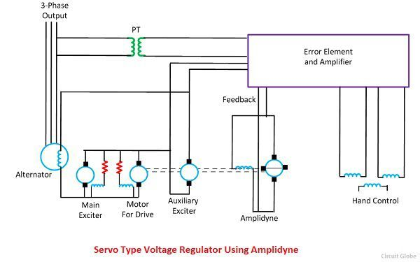 serve=type-voltage-using-amplidyne