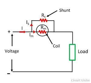 shunt-resistor