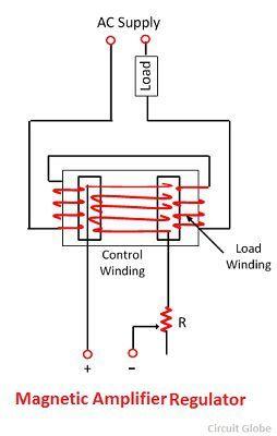 simplest-magnetic-amplifier-circuit