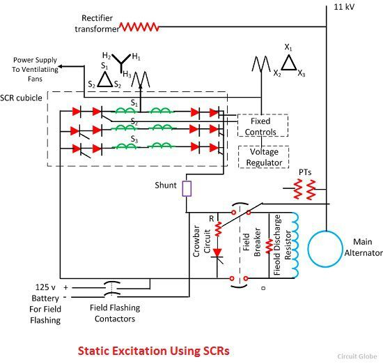 Excitation System on bridge diode power supply