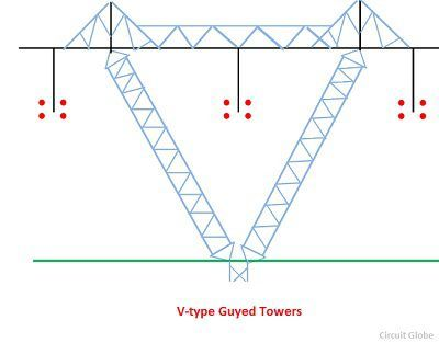 v-type-guted-towers