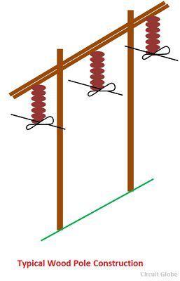 wood-pole