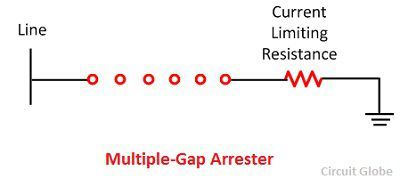 Multiple-gap-arrester