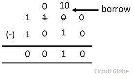 binary-subtraction