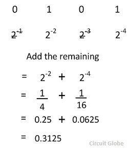 binary-to-decimal-conversion-2