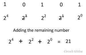 binary-to-decimal-conversion