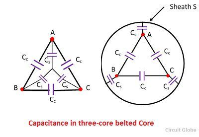cable-capacitance-2