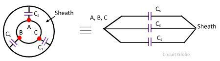 cable-capacitance-7