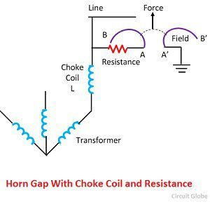 horn-gap-with-choke-coil-and-resistance