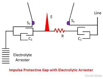 impulse-type-protective-gap-relay