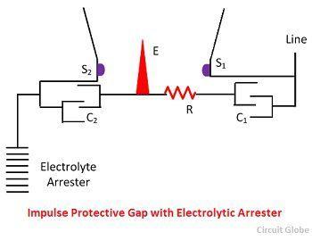 impulse-type-protective-gap-relay