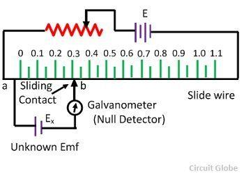 null-type-instrument