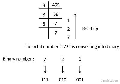 octal-to-binary-conversion-example-3