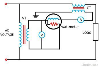 Difference Between Current Transformer (CT) & Potential Transformer