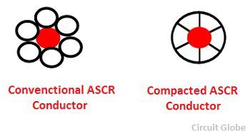 smooth-body-ascr-conductor