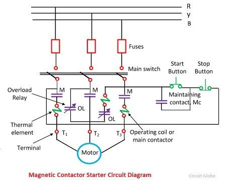 induction motor protection system circuit diagram working rh circuitglobe com 3 phase squirrel cage induction motor circuit diagram 3 phase induction motor control circuit diagram