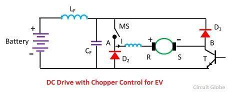 dc-drive-with-chopper-control-for-ev-compressor