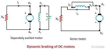 dynamic-braking-of-dc-motor
