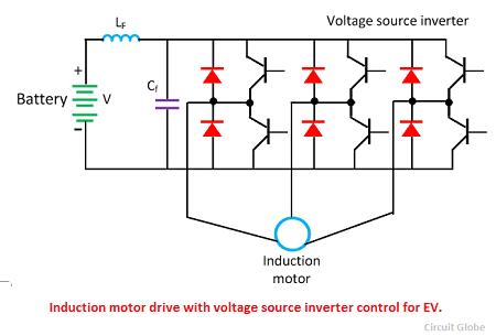 induction-motor-compressor