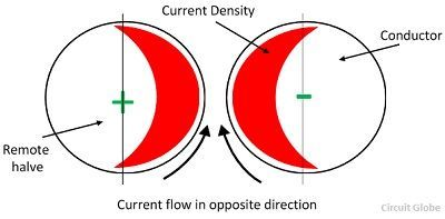 proximity-effect-2