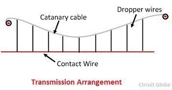 transmission-arrangement