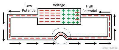 voltage-circuit