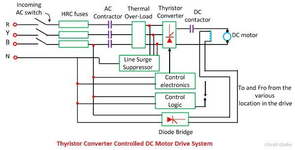 thyristor-converter-controlled-dc-drive-motor