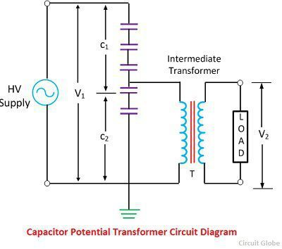 capacitor potential transformer circuit diagram what is potential transformer (pt)? definition, construction transformer circuit diagram at webbmarketing.co