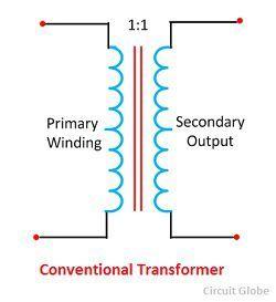 conventioal-transformer