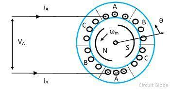 cross-section-pmac-motor