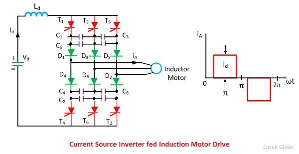 current-source-inverter-fed-induction-motor-drive