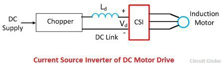 current-source-inverter-of-oinduction-motor-drive