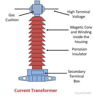Current Transformer Ct on control transformer diagram