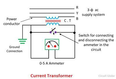 what is current transformer (ct)? definition, construction, phasorcurrent transformer circuit