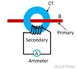 current-transformer