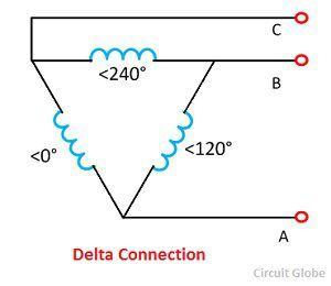 delta-connection