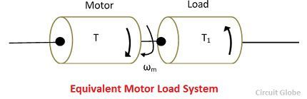 equivlaent-motor-load-system