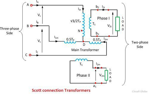 What is Scott-T Transformer Connection? - Definition