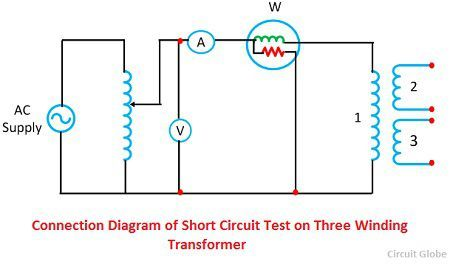 short-circuit-of-three-winding-transformer
